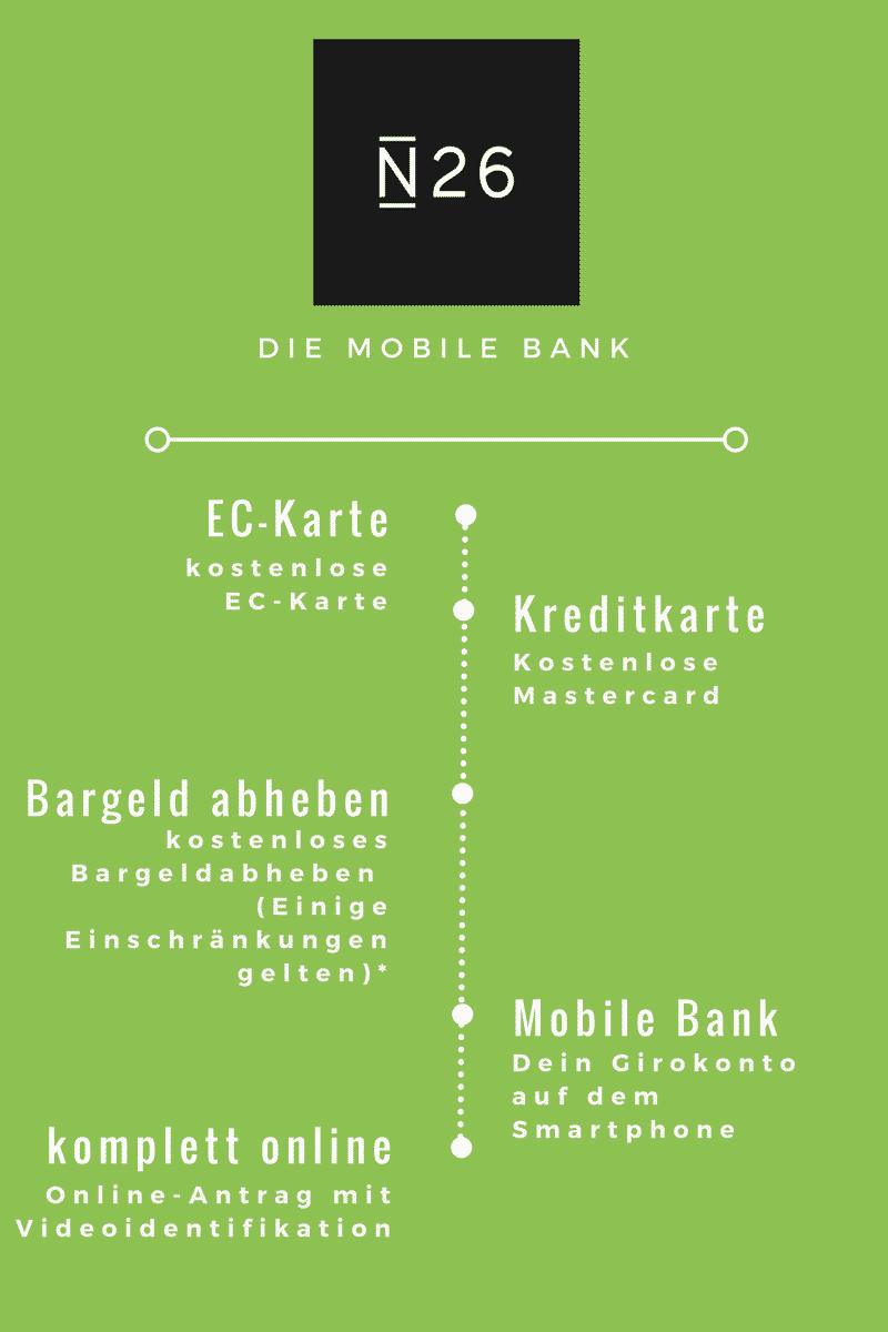 N26 de - Mobile Banking